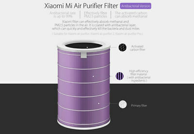 Original Xiaomi Mi Air Purifier 2 2S Filter - Antibacterial Enhanced - LILA