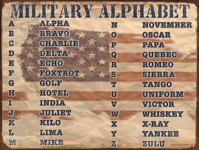 Retro Metal Tin Signs Military Alphabet Letter Chart Wall Poster