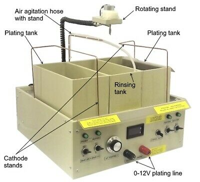 INFO ONLY:Biggest range of Gold Plating Machine for home based part-time income