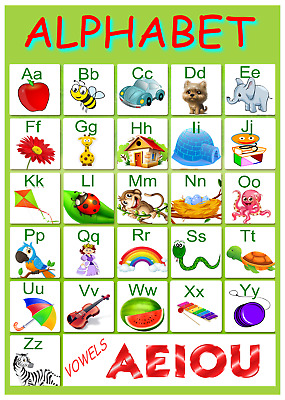 Alphabet Poster Wall Chart Childrens Educational Poster Plus Vowels  A to Z A2