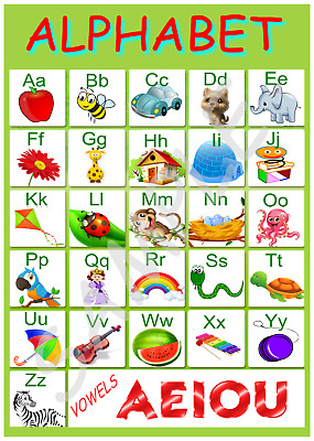 Alphabet Wall Chart Childrens Educational Homeschooling School Poster A to Z A4