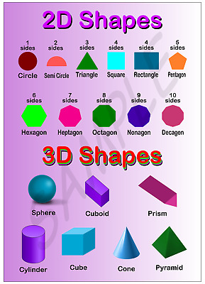 Shapes Wall Chart Childrens Educational Homeschooling School Poster Education A4