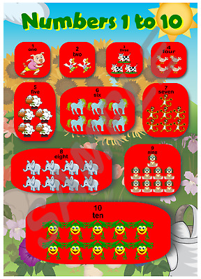 Numbers 1 To 10 Wall Chart With Animals Childrens Educational A4 Poster