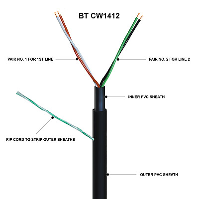 10m Genuine BT CW1412 2 Pair Black External Main Telephone Cable Down Lead Wire