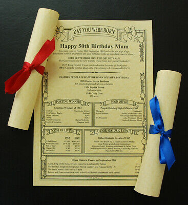 PERSONALISED BIRTHDAY PARCHMENT gift scroll day you were born Colour