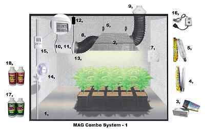 600w Lighting and Ventilation Combo System for Grow Light Hydroponics Tent Setup