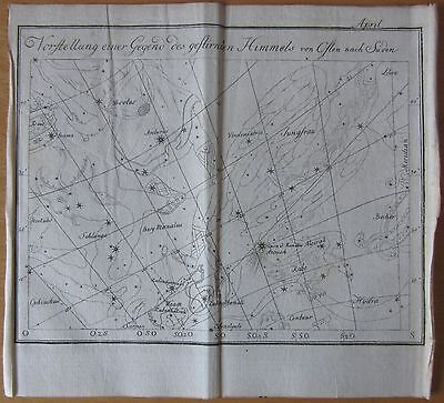 Bode: Decorative Celestial Map for Avril  - 1778