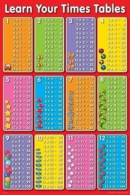 (LAMINATED) TIMES TABLES MULTIPLICATION MATHS LEARN POSTER (61x91cm)  PICTURE