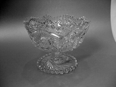 EAPG Pressed Glass Footed Candy Dish w Sawtooth Top Pinwheel / Hobstars Patterns