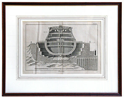 Original Copper Plate Engraving of French Royal Navy Warship Construction (1787)