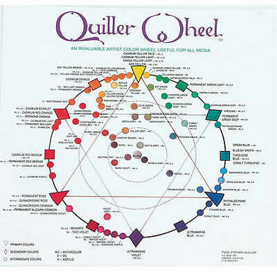 Richeson Quiller Color Wheel