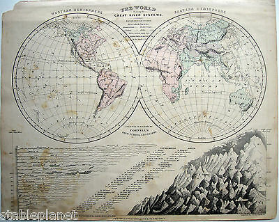 1855 WORLD Double Hemisphere w/Comparative RIVERS & MTS Orig. Engraved Handcolor