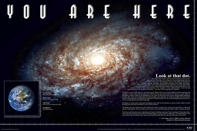 "YOU ARE HERE Carl Sagan Quote SOLAR SYSTEM LAMINATED POSTER ""61x91cm Space NEW"