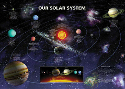 (LAMINATED) SOLAR SYSTEM ASTRONOMY POSTER (61x91cm) EDUCATIONAL CHART PICTURE