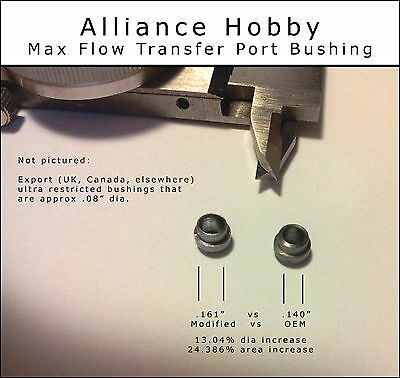 25% Wider Max Flow Transfer Port Bushing Crosman 2240 2250 2260 1322 1377 P1322