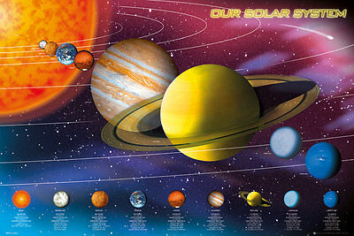 OUR SOLAR SYSTEM POSTER (61x91cm) EDUCATIONAL WALL CHART PICTURE PRINT NEW ART