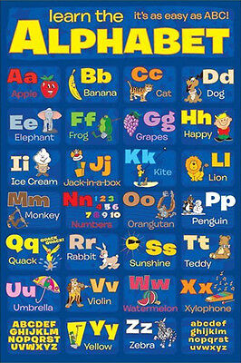 (LAMINATED) Alphabet Learn My Abc School POSTER (61x91cm) Educational Chart Art