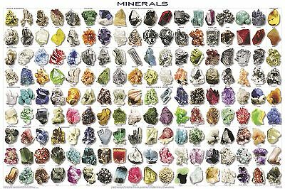 Minerals (Laminated) Poster (61X91Cm) Chart Elements Gemstones Educational New
