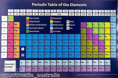 "PERIODIC TABLE OF THE ELEMENTS POSTER ""61x91cm Educational Learn"" NEW"