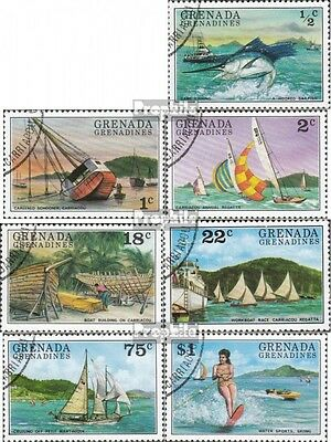 Grenada-grenadines 157-163 (complete issue) used 1976 Tourism