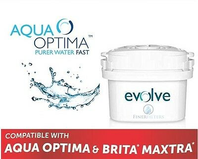 Compatible Brita Maxtra Water Filter Jug Cartridges 1,3,6 or,12 Months Supply