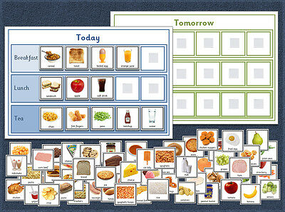 Food / Meal Planner - Autism / Speech and Language / Special Needs / 70+ PECS