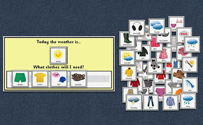 Clothes and Weather Organiser - Autism / Speech and Language / SEN / PECS
