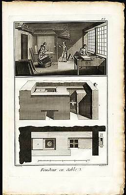 6 Antique Prints-CASTING IN SAND-GOLD-SILVER-COPPER-Diderot-Benard-1751