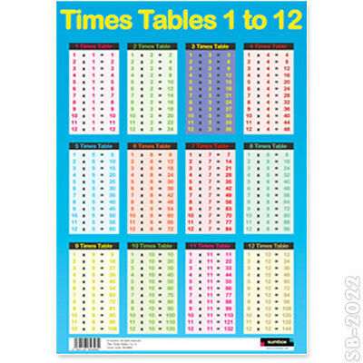 Educational Poster Times Tables Maths Childs Wall Chart | Childrens Revision Uk