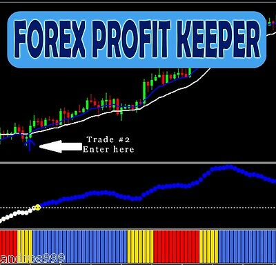 FOREX PROFIT KEEPER TRADING SYSTEM MT4 STRATEGY by Dominic Walsh
