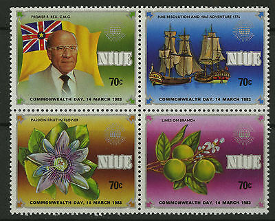 Niue 1983 Commonwealth Day MNH