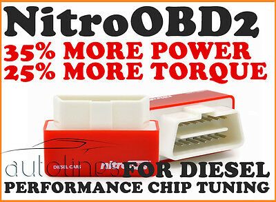NitroOBD2 Performance Chip Tuning Box For Diesel 35% MORE POWER 25% TORQUE OBD2