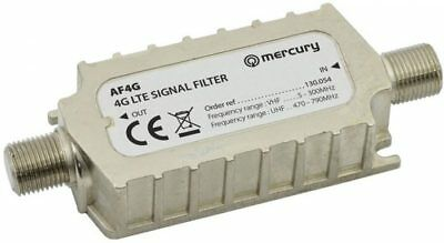 New 4G LTE in line TV Signal Filter Eliminates Interference from Mobile Phones