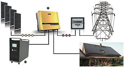 Solar Grid Connect Upgrade Kit - Lithium Battery Conversion Grid Feed to Hybrid