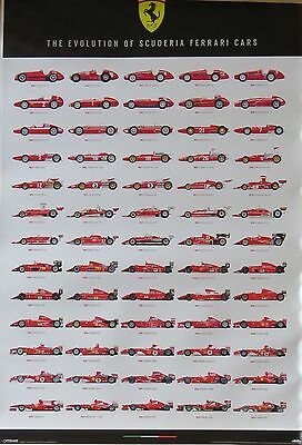 Ferrari Evolution F1 2014-LAMINATED POSTER-91cm x 61cm-Brand New