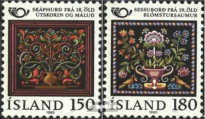 Iceland 556-557 (complete issue) used 1980 Craftsmanship