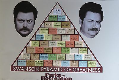 Parks & Recreation-Pyramid- LAMINATED POSTER-90cm x 60cm-Brand New