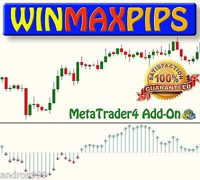 HOT SALE! No Repaint WINMAXPIPS Indicator MT4 Forex Trading System Strategy