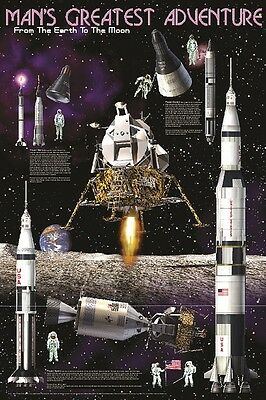 SPACE - MAN'S GREATEST ADVENTURES POSTER (61x91cm) EDUCATIONAL CHART NEW WALL