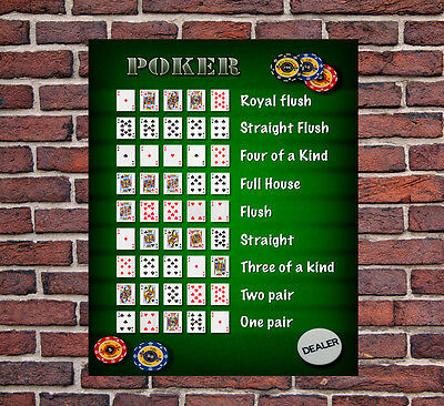 Poker Ranks Metal Wall Sign Man Cave Casino Playing Cards Dad Father's Day Gift