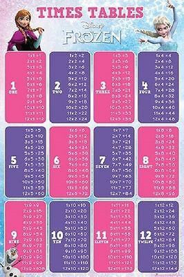 (LAMINATED) Frozen Times Tables POSTER (61x91cm) Disney Movie Picture Print New