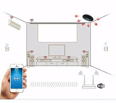wireless Smart home automation wifi Switch system remote control Kit hot