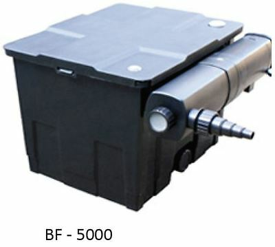 ProEco BF Series Bio-Flow Gravity Filters