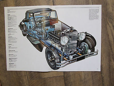 Hispano Suiza Type 68 V12 Cut Away Poster Ready To Frame 2 X A4 Size
