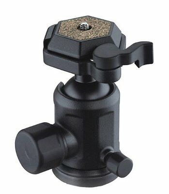 Hahnel BH-30 360 Degree Panoramic Rotation Quick Release Ball Head