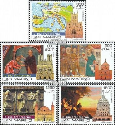 San Marino 1840-1844 (complete.issue.) unmounted mint / never hinged 1999 Holy Y