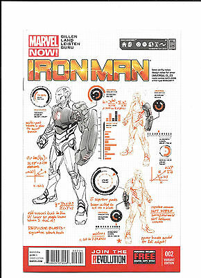 Iron Man #2 Variant Decent (8.0/8.5) Marvel Now.