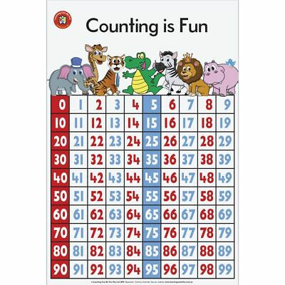 Learning Can Be Fun Wall Chart Counting is Fun
