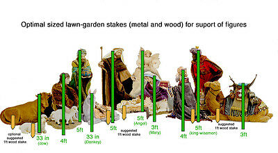 Metal lawn stakes for Christmas NATIVITY SCENE OUTDOOR LAWN ART