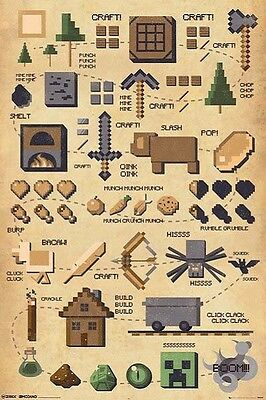 MINECRAFT PICTOGRAPH POSTER (91x61cm)  NEW WALL ART